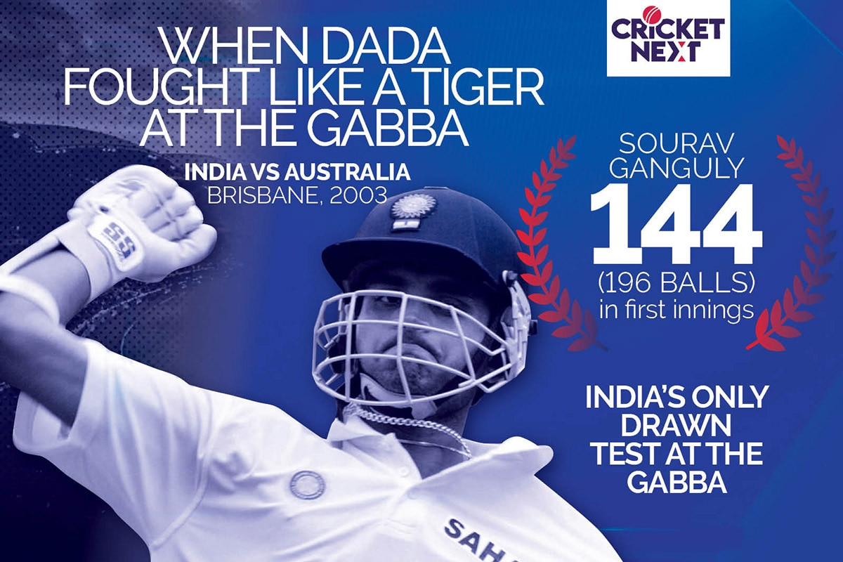 India in Brisbane Over the Years - From the Low of 1947 to Jaisimha's Hundred in 1968 to Ganguly's Fighting 144 in the Only Draw in 2003