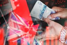 Pound to euro exchange rate plummets as it experiences
