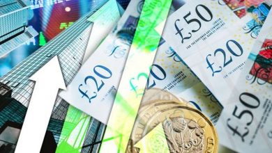 Pound to euro exchange rate rises for