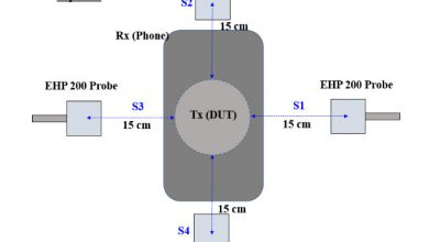 New Apple MagSafe charger spotted in FCC alongside four new phones